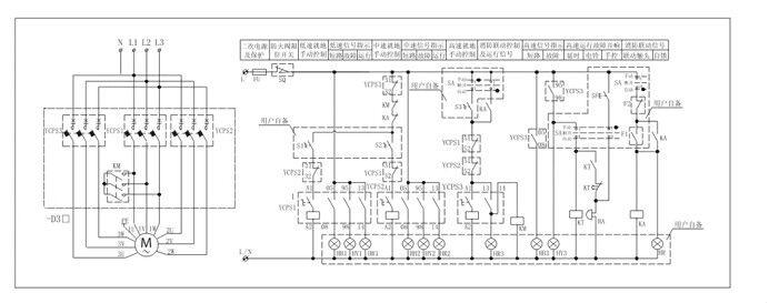 一、ZHCPS-D双速电动机控制与保护开关 1、功能特点概述 以ZHCPS控制与保护开关电器为主开关,与接触器等附件组合,构成双速电动机控制器QSCPS-D,适用于双速电动机的控制与保护。 双速电动机控制器配置有三种: 配置一(标准配置):ZHCPS-D,高速为消防型,低速为标准型 配置二:ZHCPS-D1,高、低速均为标准型 配置三:ZHCPS-D2,高、低速均为消防型 产品特点、主回路参数及附件同ZHCPS标准型或ZHCPS-B消防型 2、产品控制原理说明 当电动机作为排风机使用时,ZHCPS1开